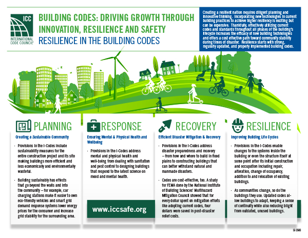 Driving_Growth_Infographic_jpg_lores
