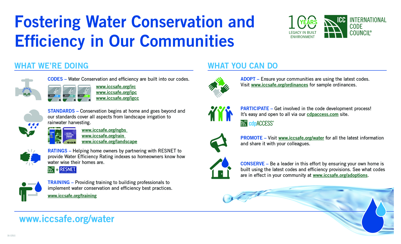 Water_Efficiency_Infographic_lores